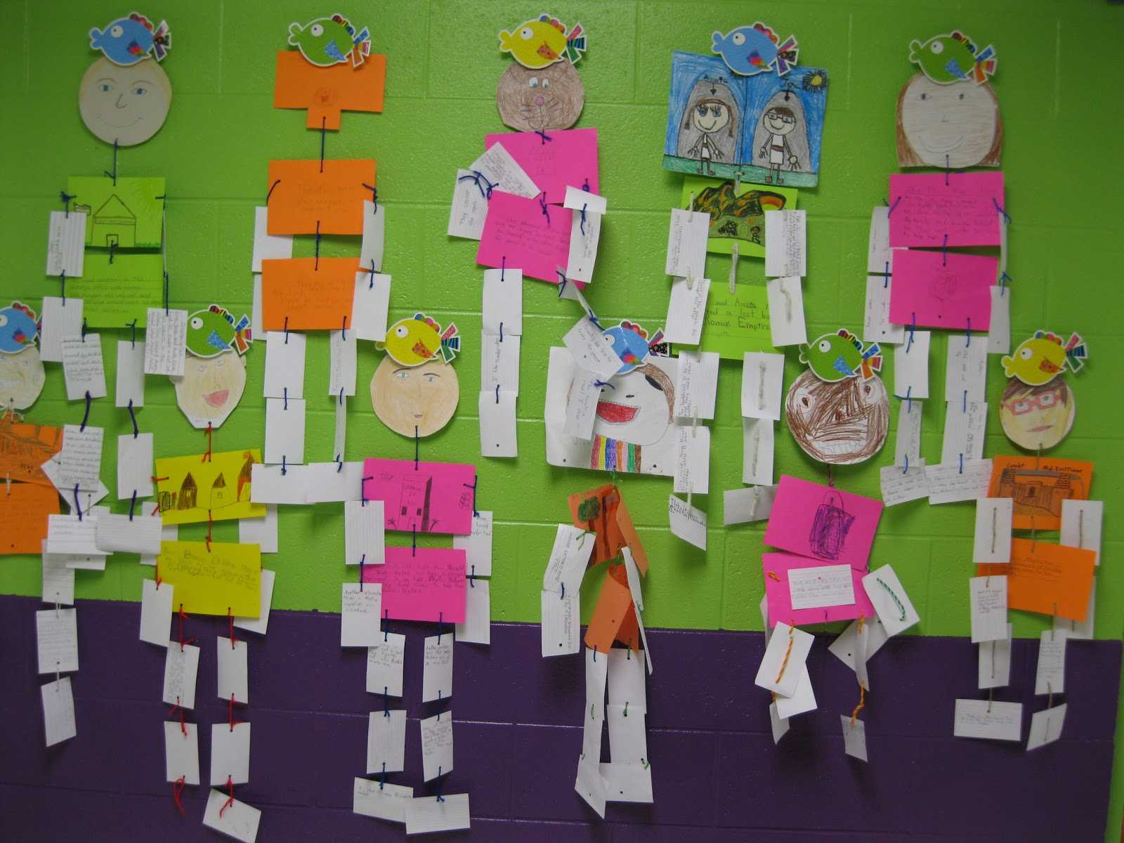 Mrs. Ussery's Second Grade Class: Book Reports Within Story Skeleton Book Report Template