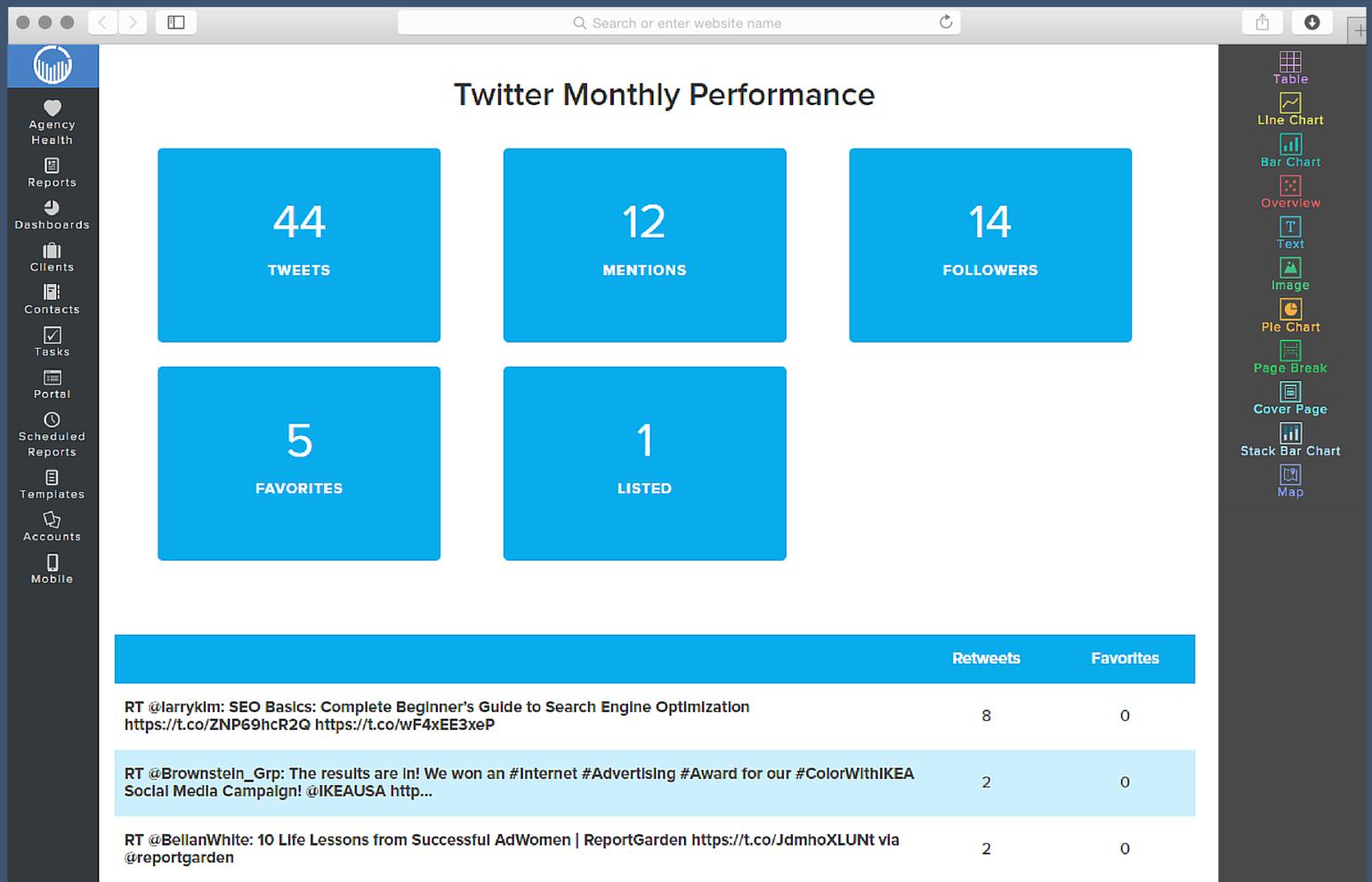 Social Media Report Template | Reportgarden Pertaining To Social Media Weekly Report Template